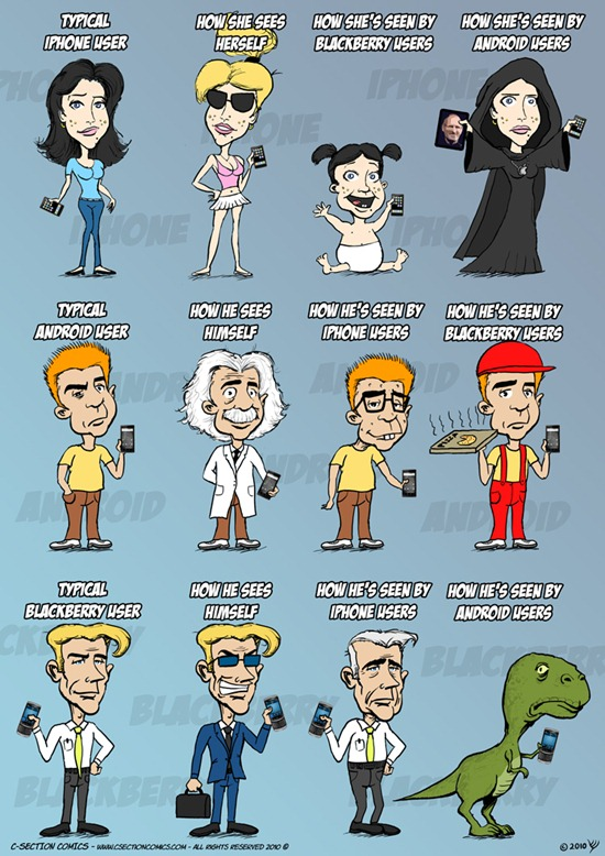 How iPhone, Android and BlackBerry Users See Each Other