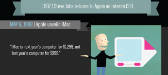 look back at some of Jobs' greatest accomplishments
