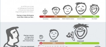 angry birds_infographic