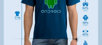 Mr.Android 2011