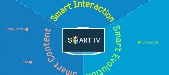 The Future of Smart TV
