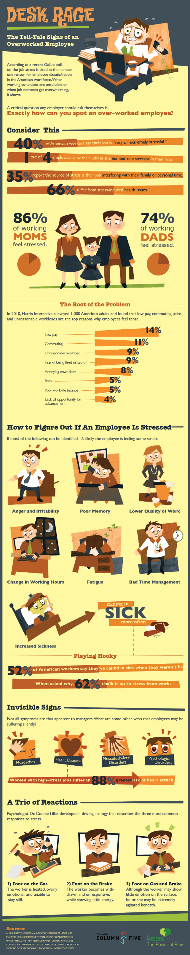 employee-overworked-infographic