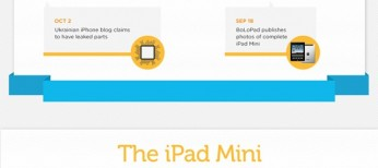 mini-ipad-rumor-infographic_thumb1