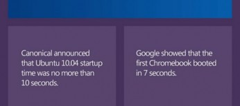 windows8-infographic-590x7098