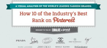 fashion-pinterest-infographic_650(1)