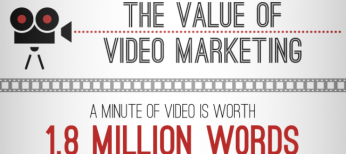 the-value-of-video-marketing-from-attwooddigital.com_edit