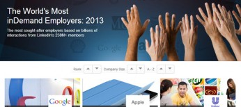 Linked-Most-inDemand-Employers