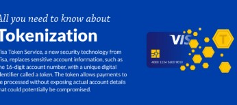 visasecurity_tokenization_infographic_720-head