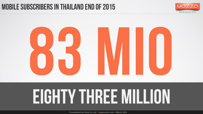Mobile-Subscribers-in-Thailand-End-of-2015