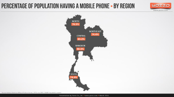 Percentage-of-Population-Having-A-Mobile-Phone
