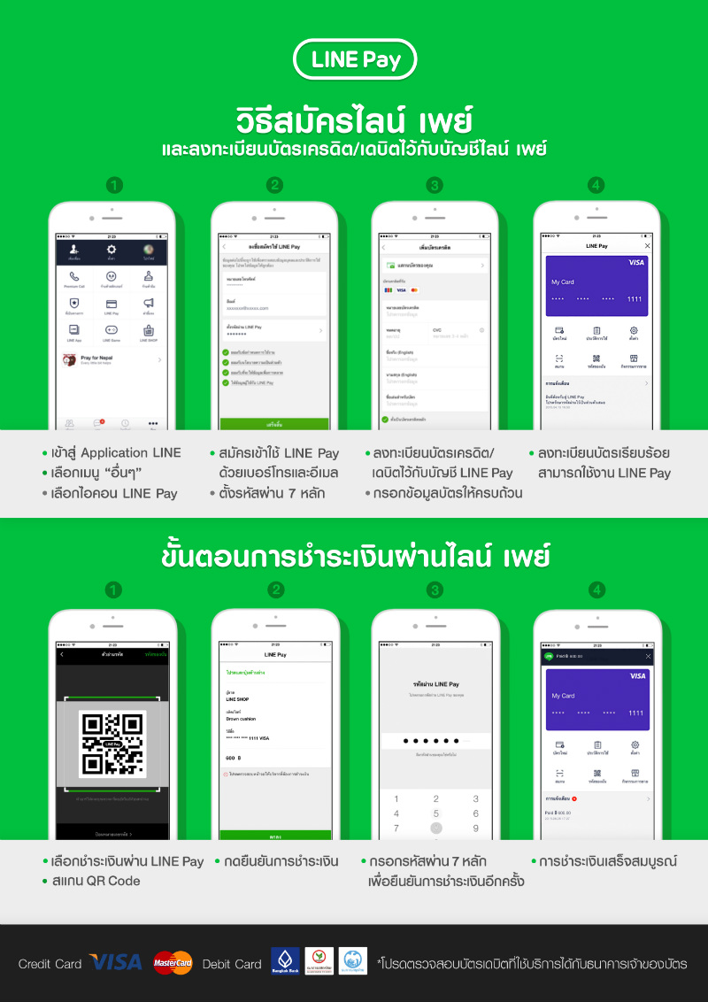 LINE-Pay_HowTo